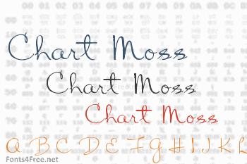Chart Moss Font