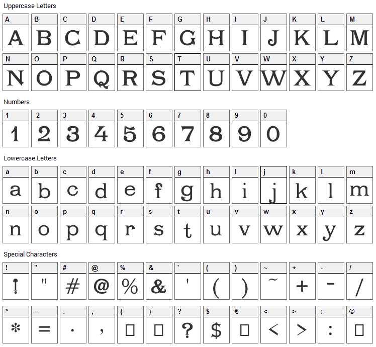 Chartrand Font Character Map