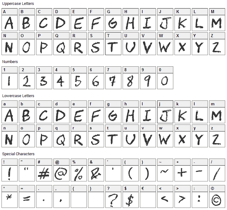 Chawp Font Character Map