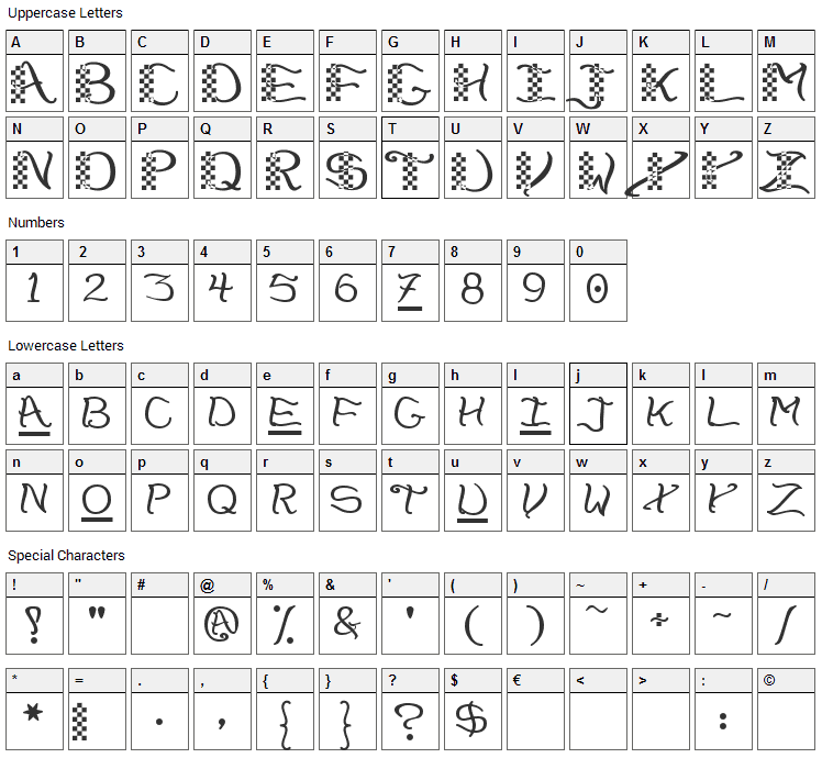 CheckerHat Font Character Map
