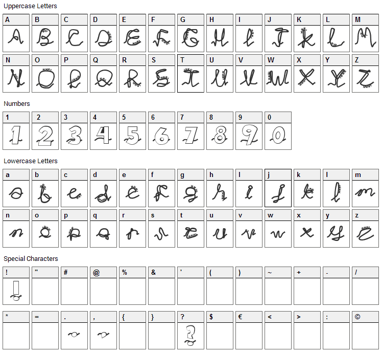 Chlorinej Font Character Map