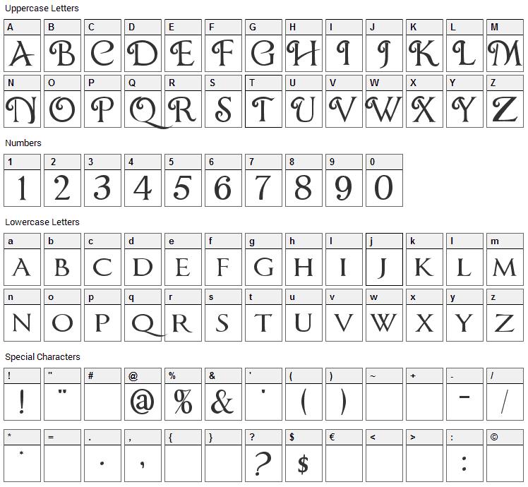Chocolate Box Font Character Map