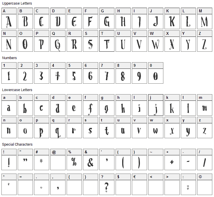 Christmas on Crack Font Character Map