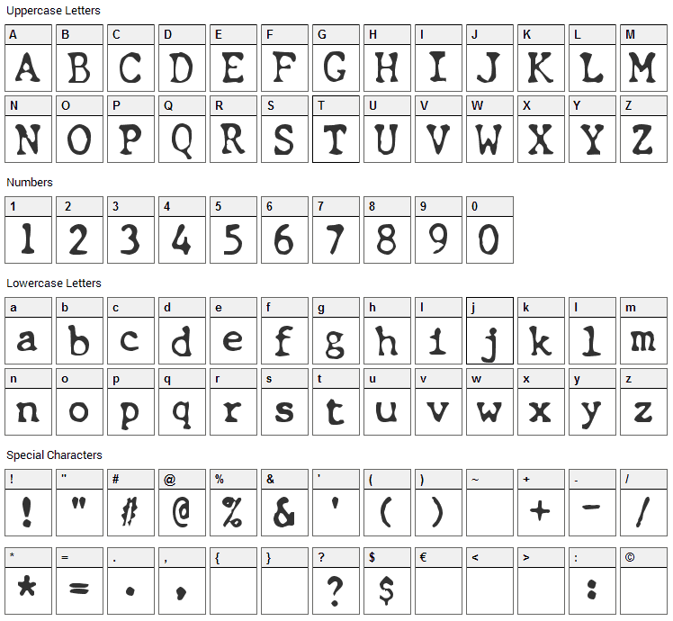 Chunk Type Font Character Map