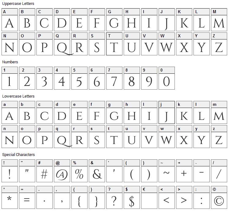 Cinzel Font Character Map