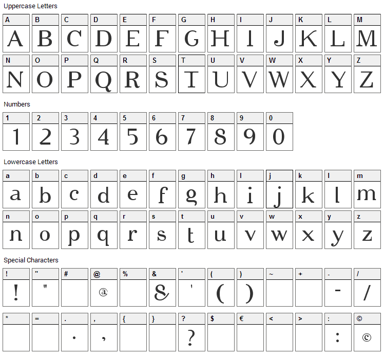 Cipher Font Character Map