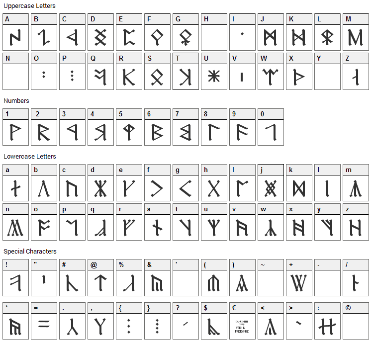 Cirth Erebor Font Character Map