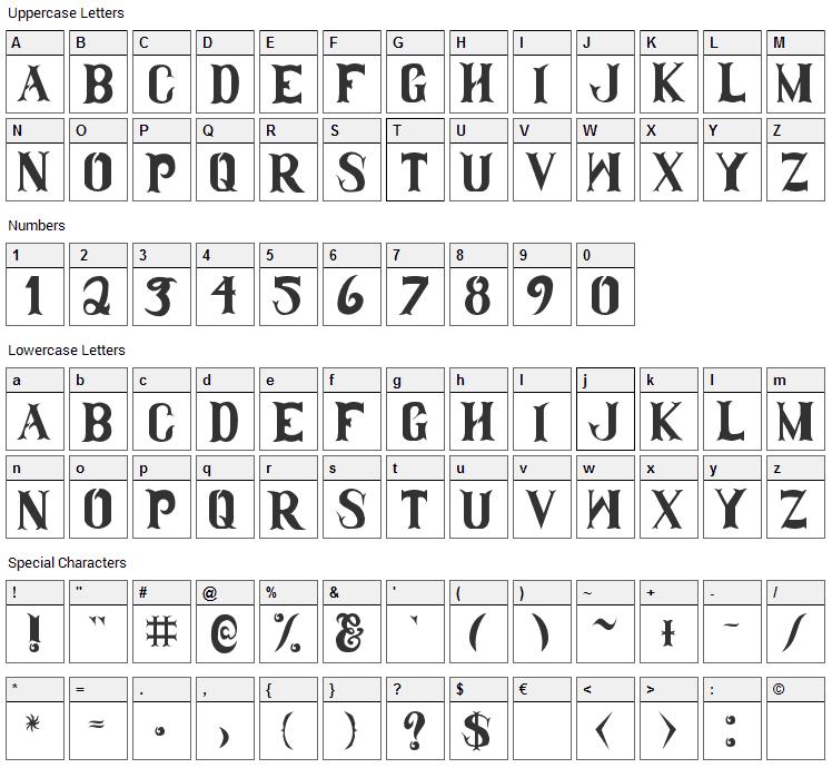 Clam Dip Font Character Map