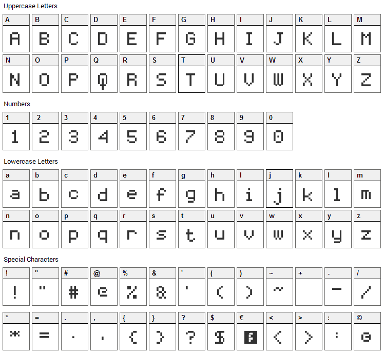 Coders Crux Font Character Map