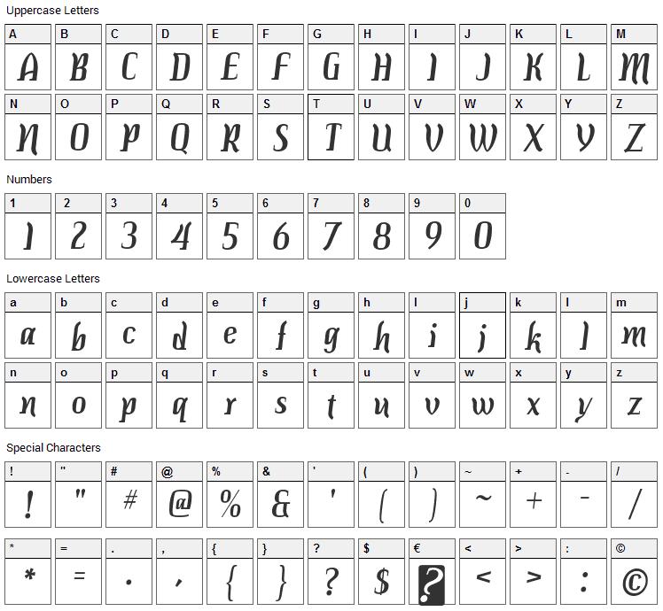 Colourbars Font Character Map