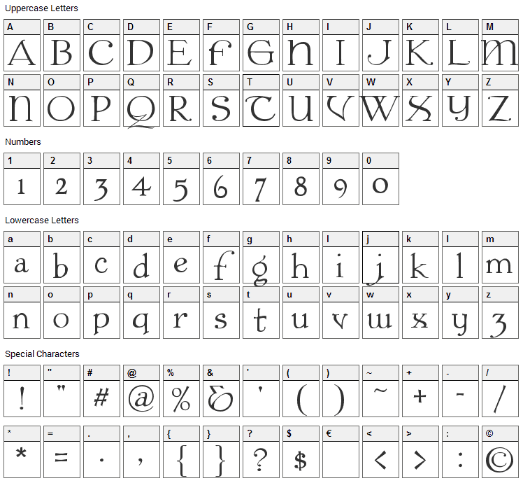 Colwell Font Character Map