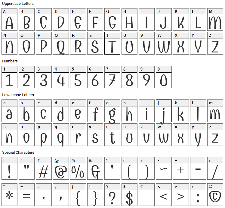 Combo Font Character Map
