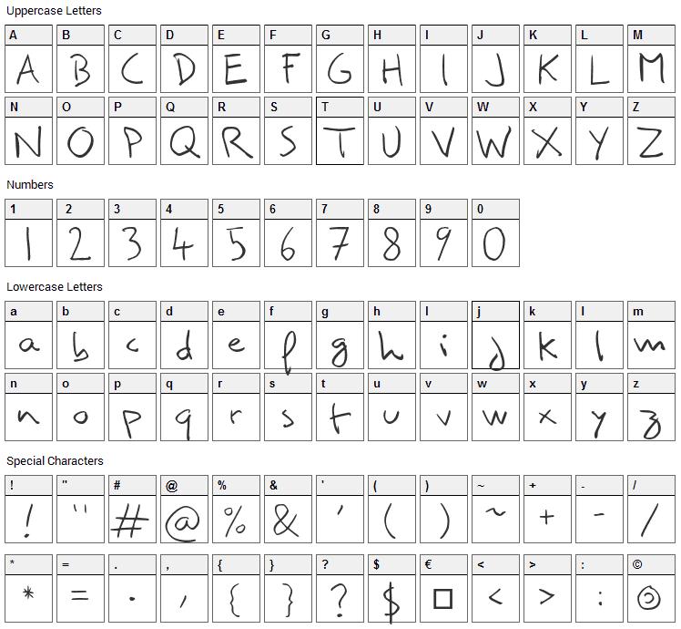 Comili Font Character Map