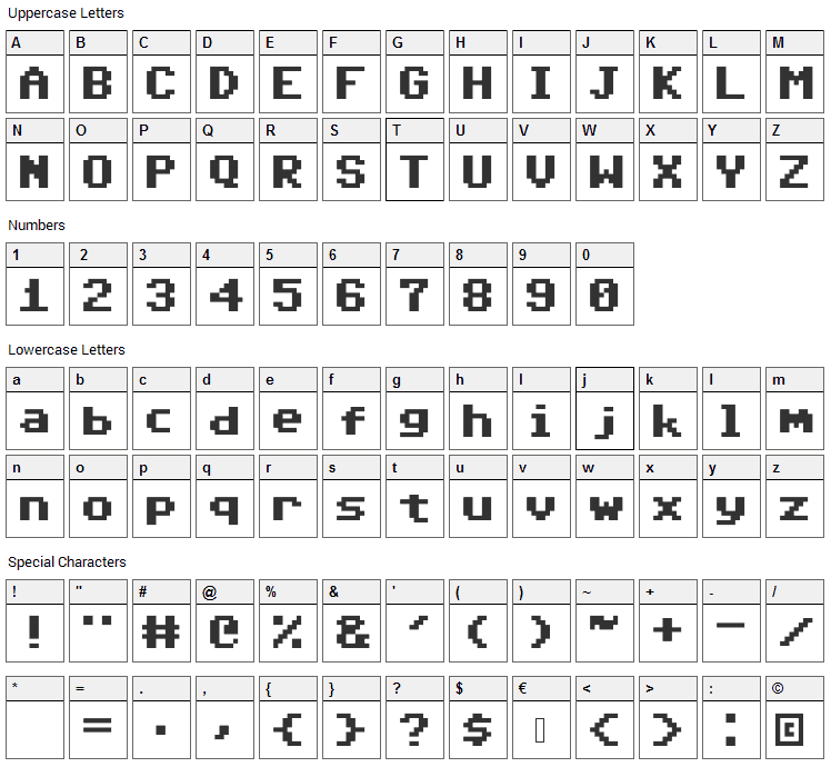 Commodore 64 Pixelized Font Character Map
