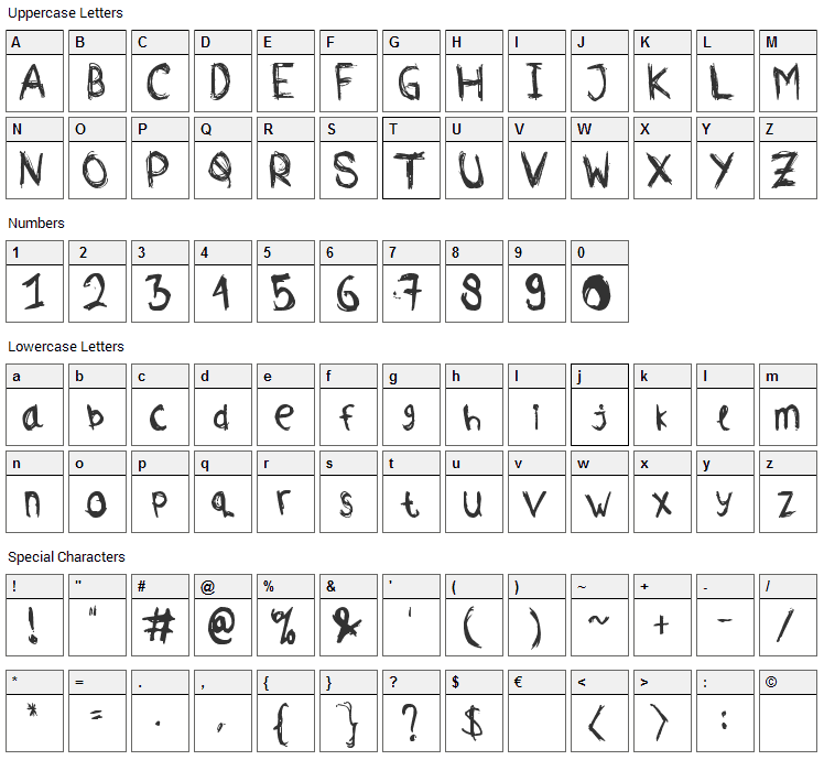 Comodorepapers Font Character Map