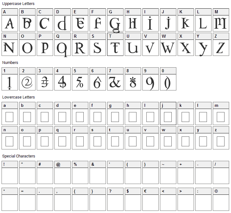 Confusebox Font Character Map