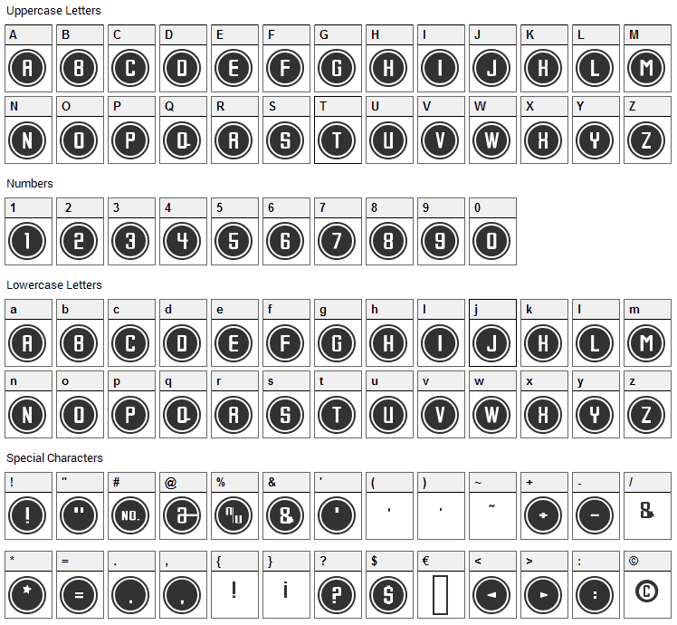 Console Font Character Map