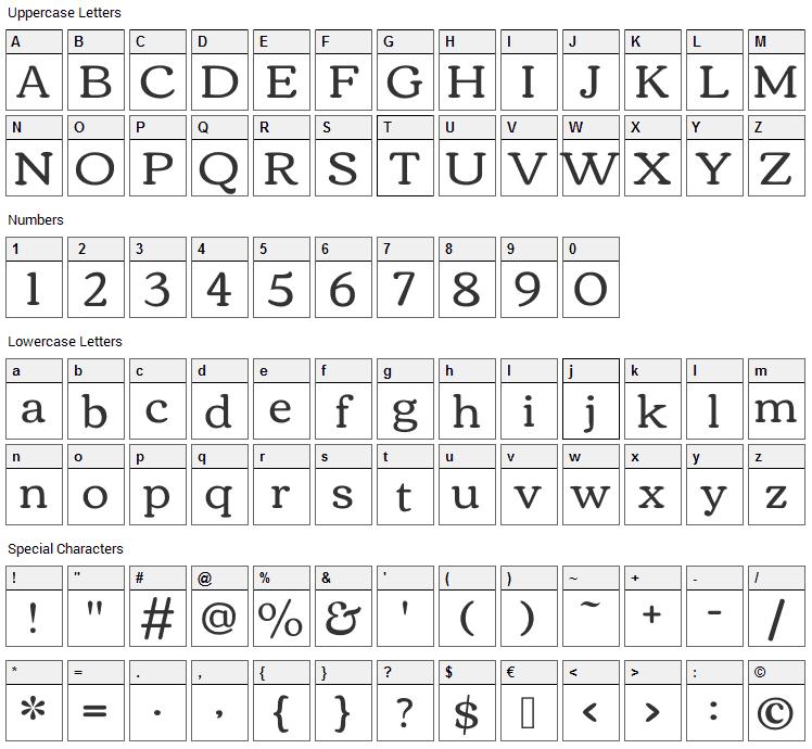 Corben Font Character Map