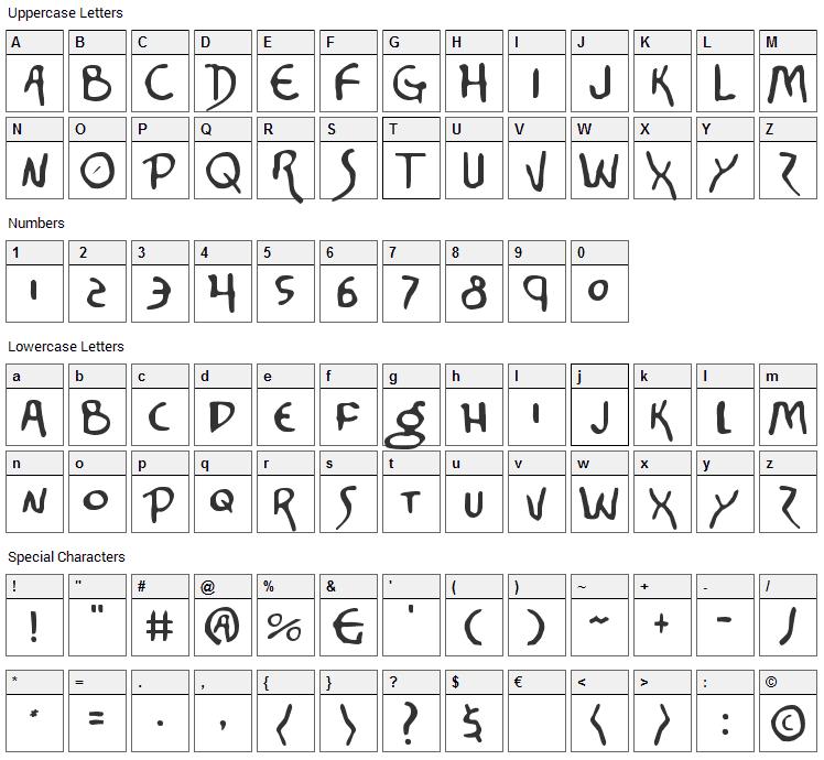 Corinthian Font Character Map