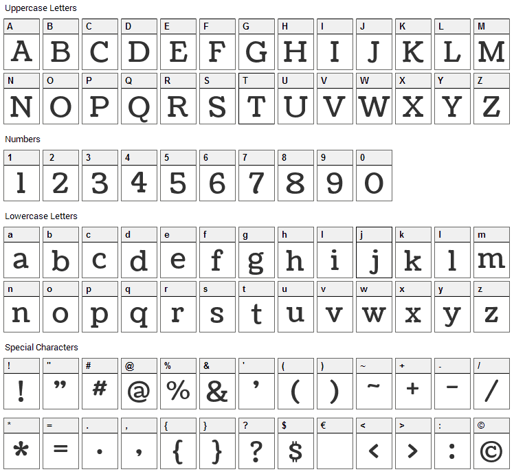 Coustard Font Character Map