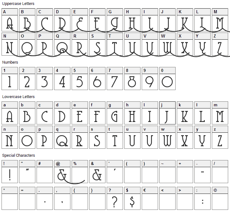 Coventry Garden Font Character Map