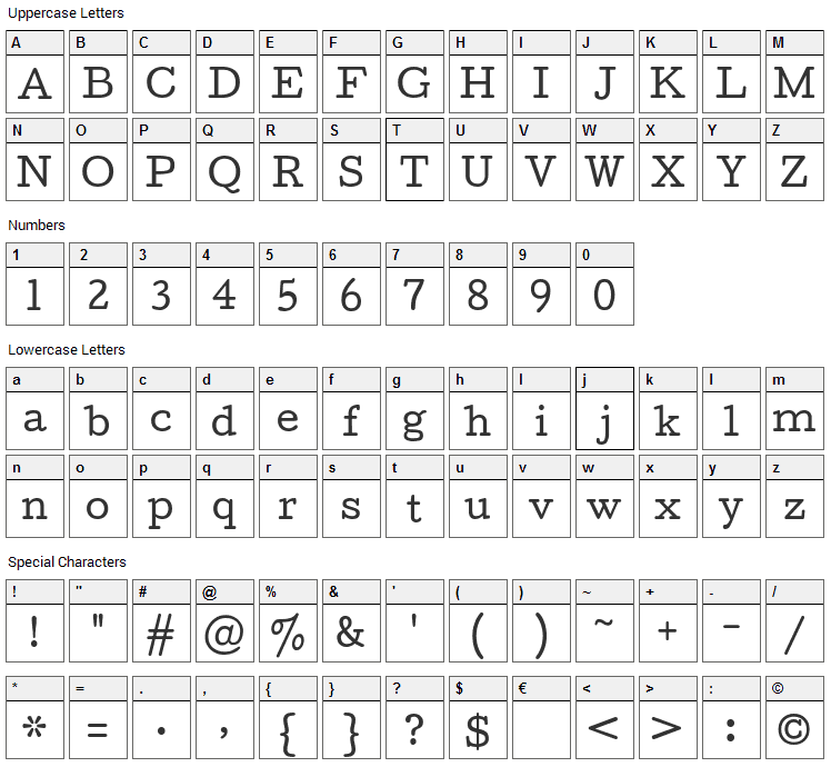 Cutive Font Character Map