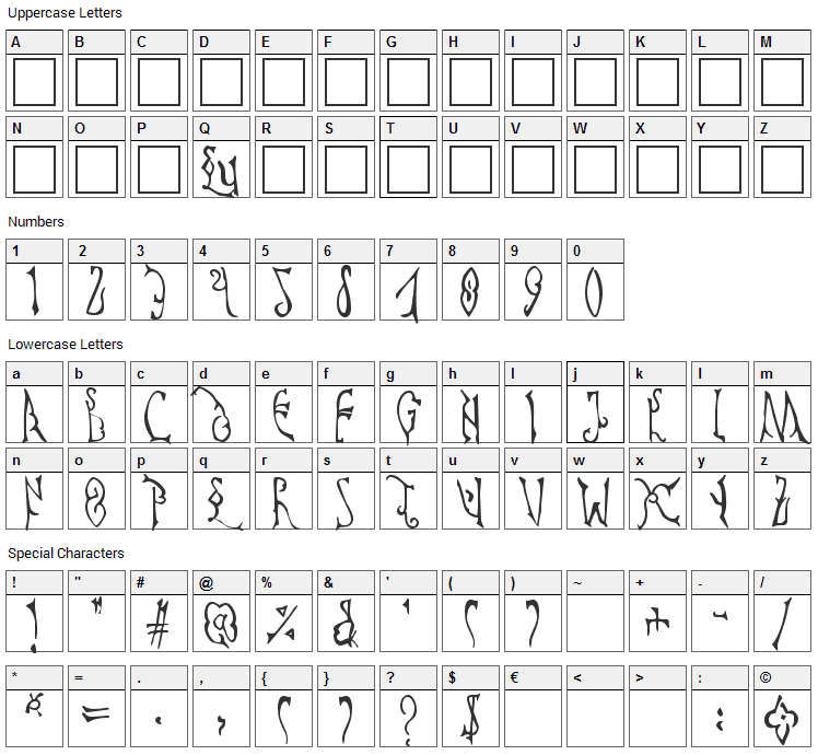 Cyprian Font Character Map