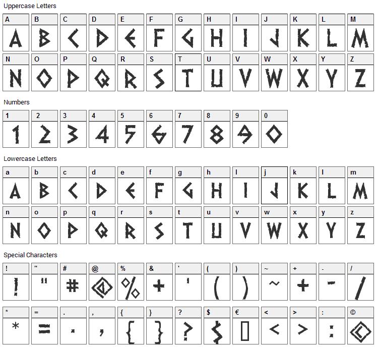 Dalek Font Character Map