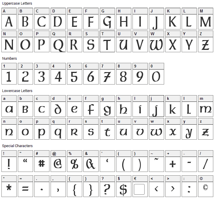Dalelands Font Character Map