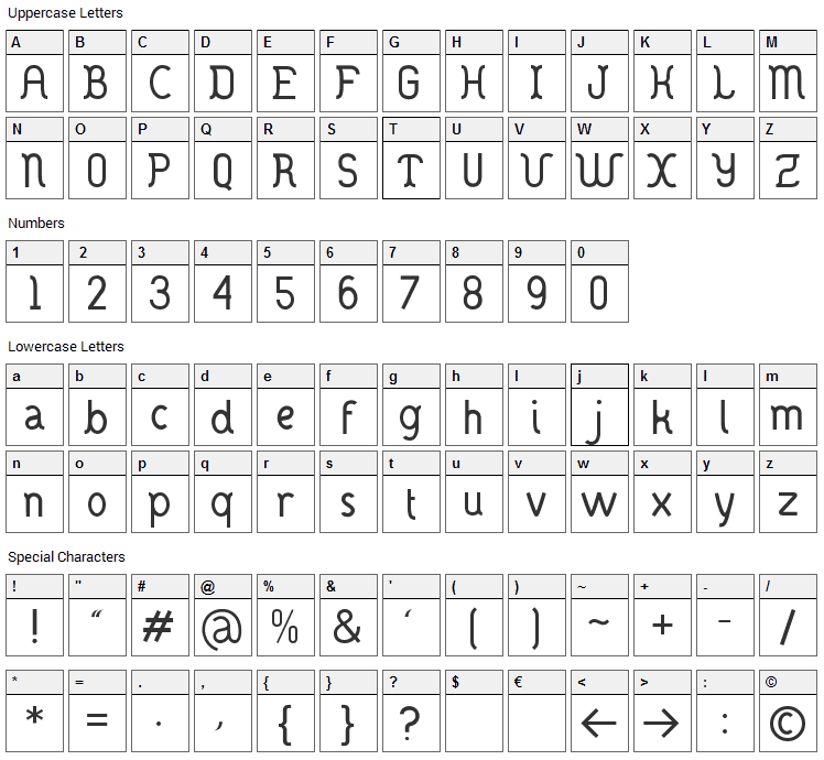 Danoise Font Character Map