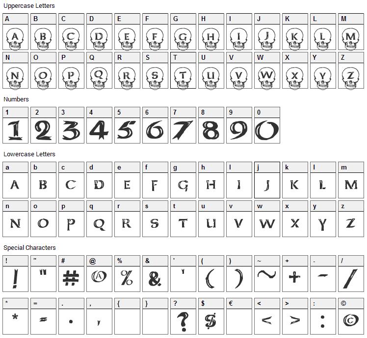 Deathhead KeltCaps Font Character Map