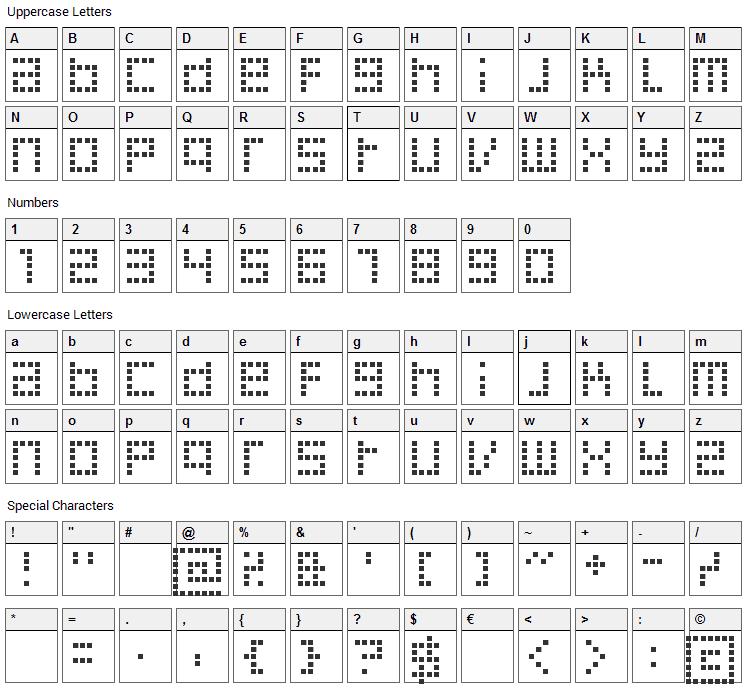 Decoder Font Character Map