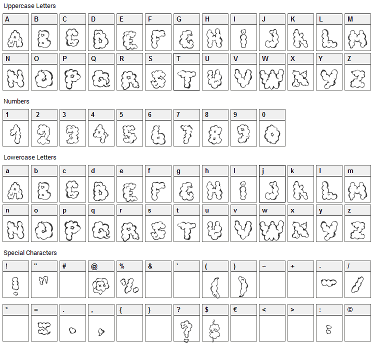 Defeca Font Character Map