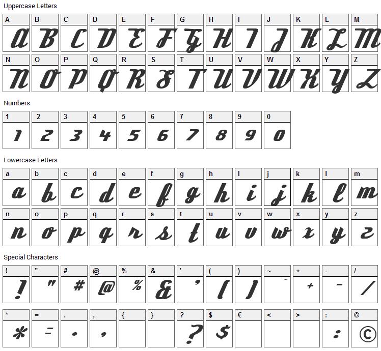 Deftone Stylus Font Character Map