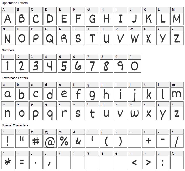 Dekko Font Character Map
