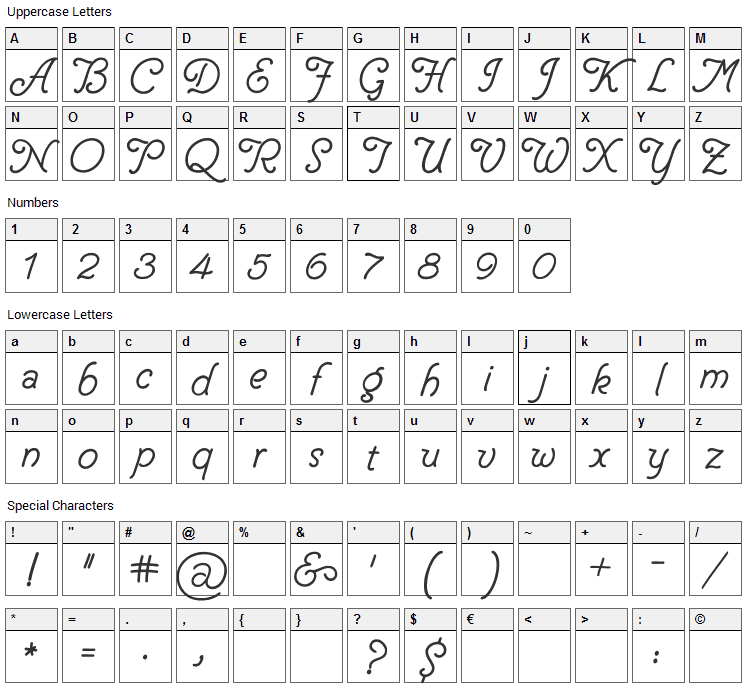Delicacy Font Character Map