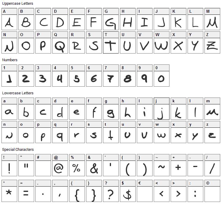 Denise Sans Font Character Map