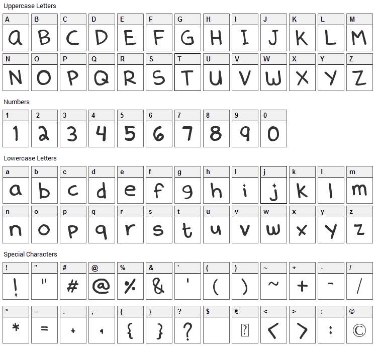 Denne Delica Font Character Map