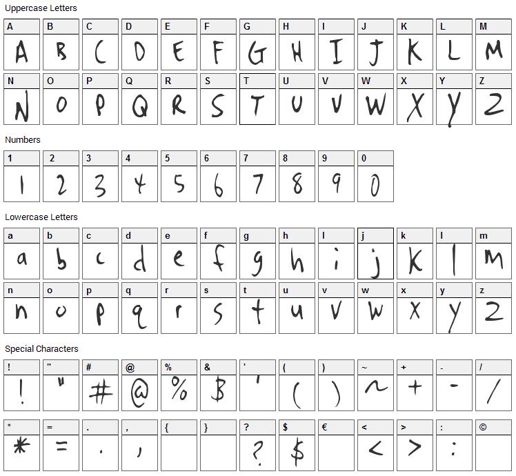 Denrito Font Character Map