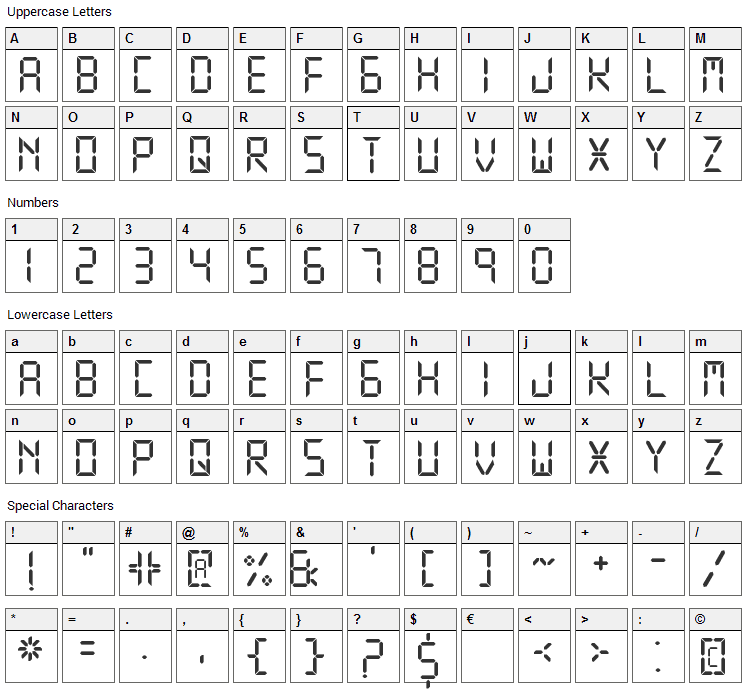 Digital Display Font Character Map