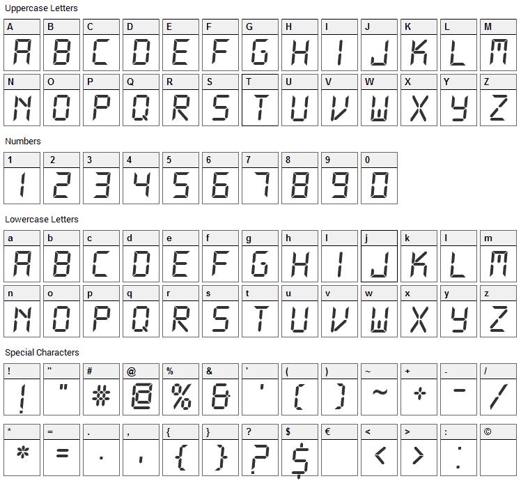 Digital Font Character Map