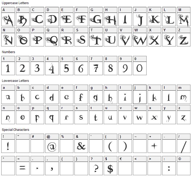 Dilana Experimentype Font Character Map