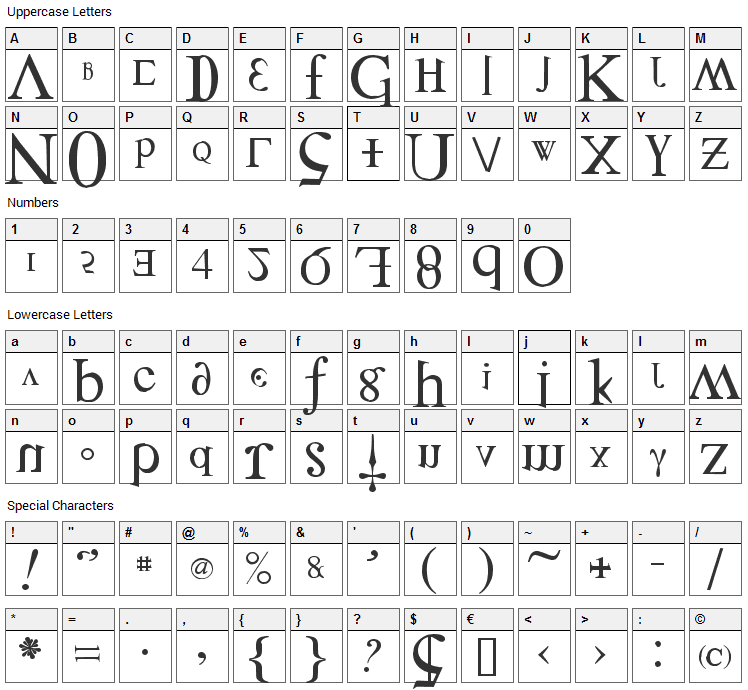 Distorted Faith Font Character Map