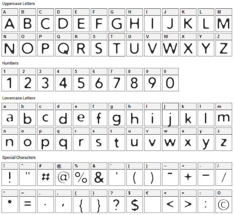Distro Font Character Map