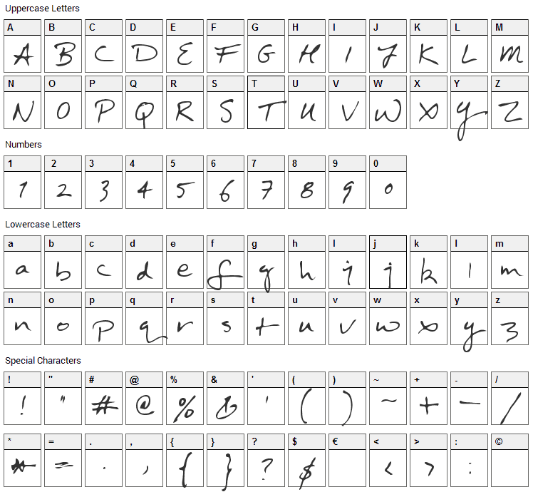 Doctor Font Character Map