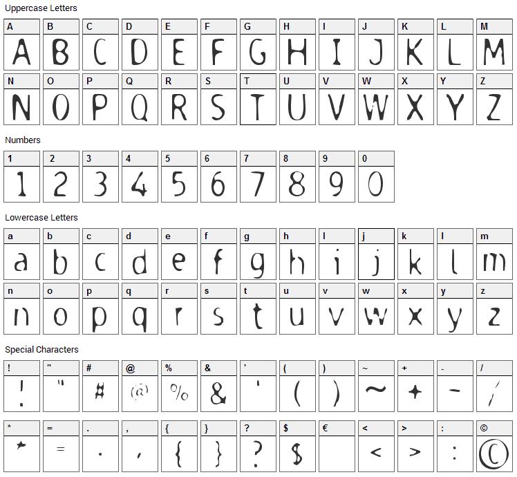 Dodgenburn Font Character Map