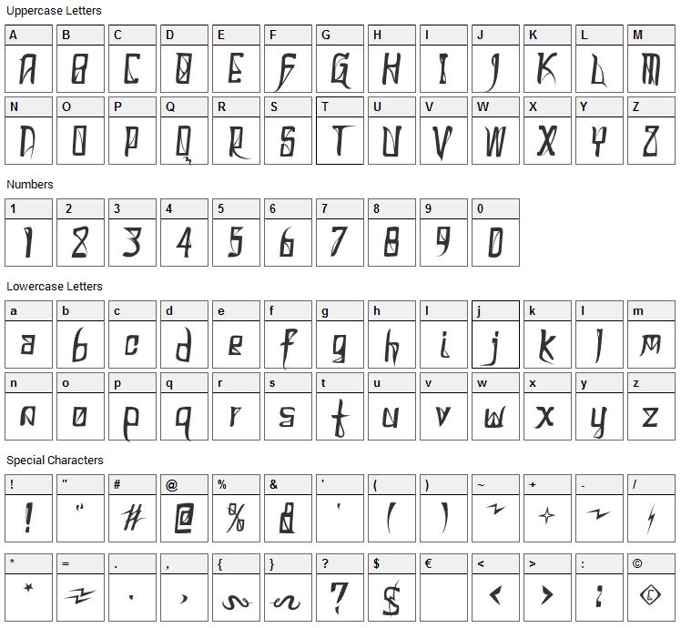 Donaldo Regrecka Font Character Map