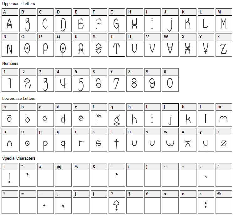 Donrees Claws Font Character Map