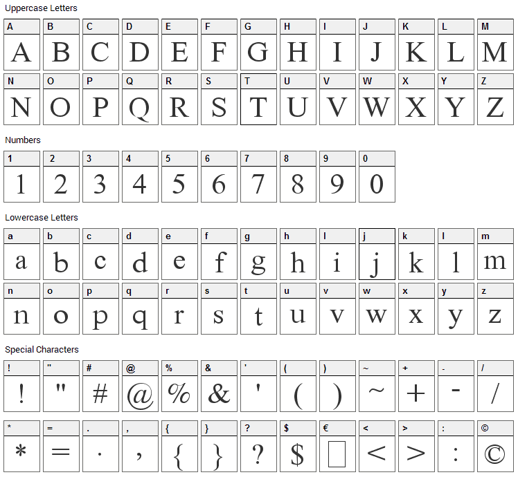 Doulos Font Character Map