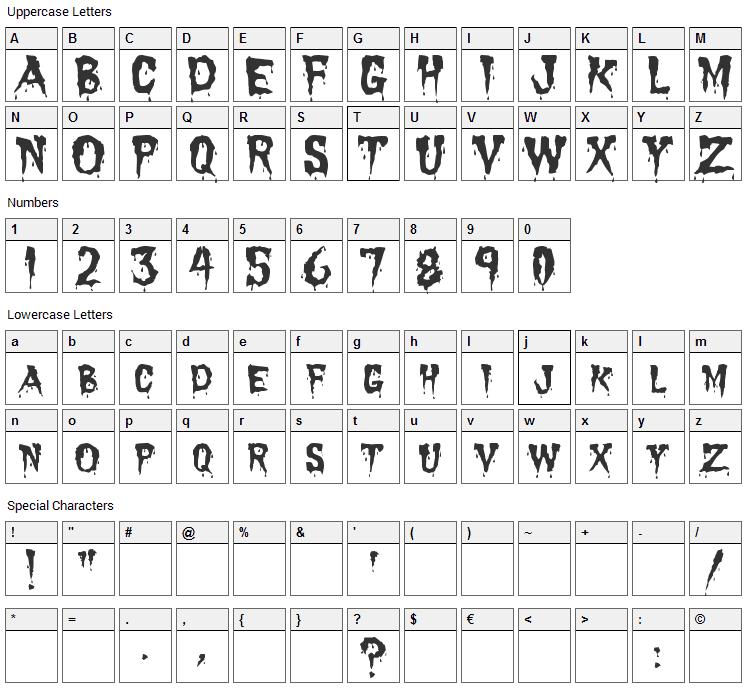 Dracula Font Character Map